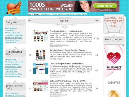 Top 10 best dating sites in europe