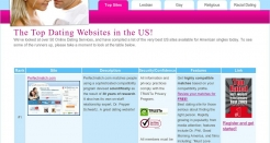 us-dating-review.com thumbnail