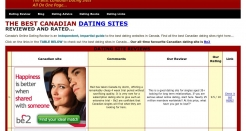 Nz online dating sites review
