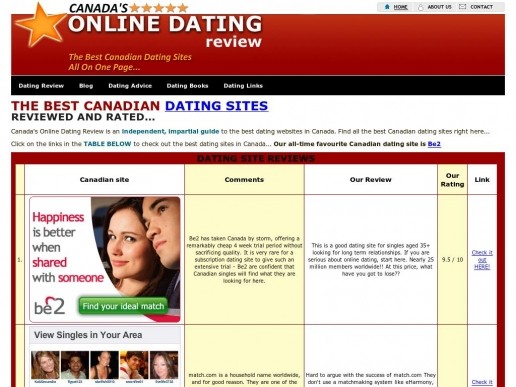 best texas dating site