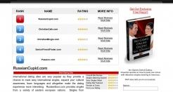 trysinglesdating.com thumbnail