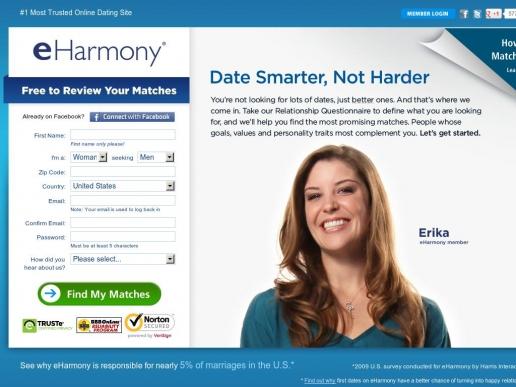 Eharmony jewish dating reviews