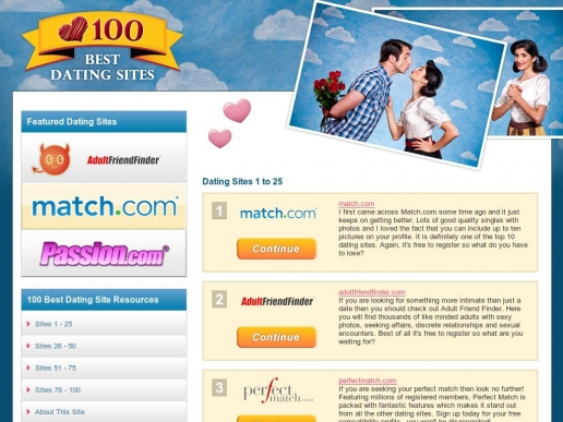 100 Best Dating Sites