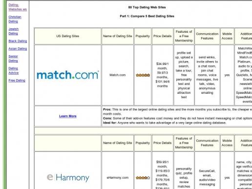 dating-websites.ws thumbnail