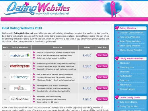 datingwebsites.net thumbnail