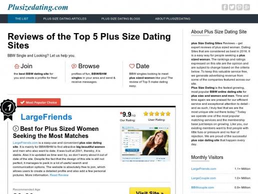 plusizedating.com thumbnail