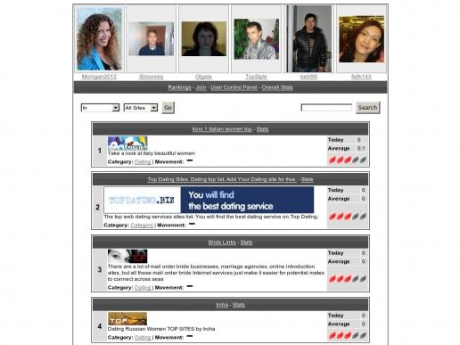 dating-top.net thumbnail